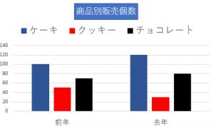 グラフ白黒1