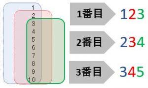 ブログ記事画像3